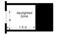 Daylight_penetration